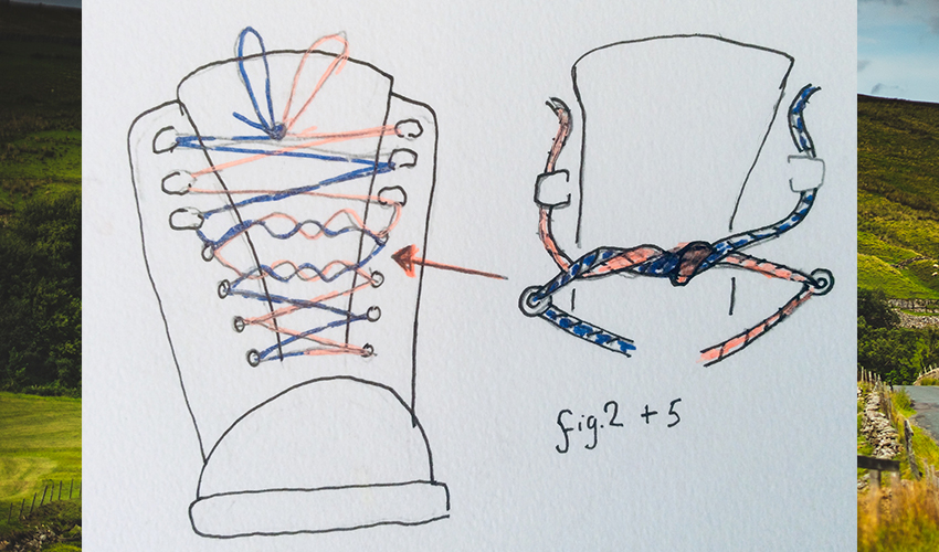Fig 2 & 5 - Solutions to hiking boots problems